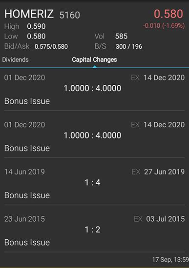 homeriz bonus issue